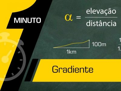 [Braddocks Cycling] EM 1 MINUTO: Gradiente